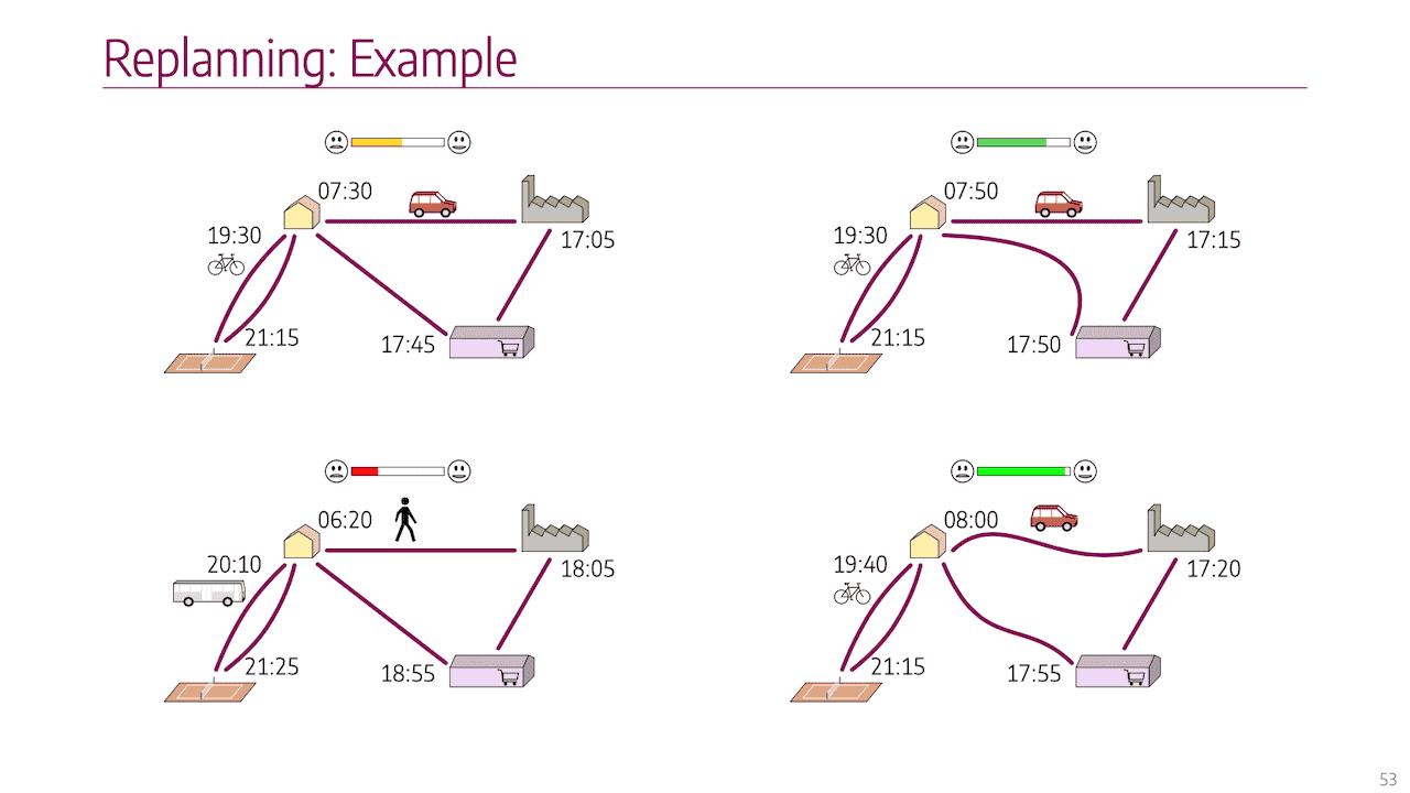 Example slide: replanning example